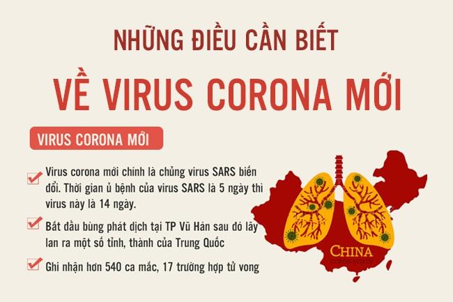 [Video] Hướng dẫn đeo khẩu trang đúng cách ngừa virus corona