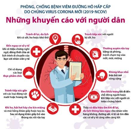 Khuyến cáo của bộ y tế phòng tránh virut corona covid 19 (nCoV)